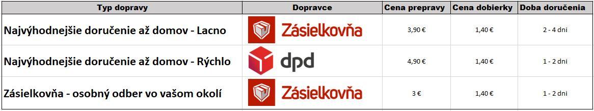 slovensko_dopravci