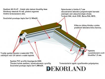 skylight okno 1 hneda n
