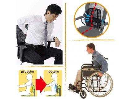 ergonomicka bederni operka
