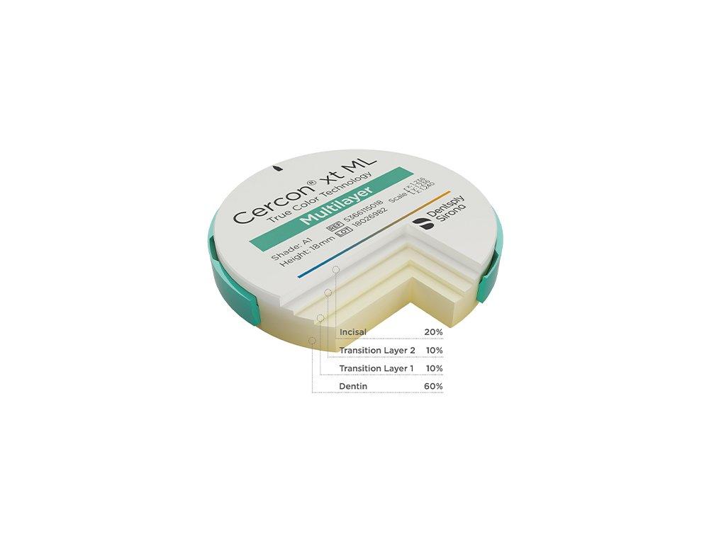 Cercon® xt ML, vícevrstvý, ≥ 750MPa, translucence 49%