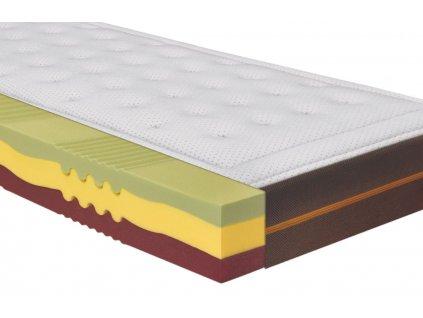 Matrace Etini 200x90 cm