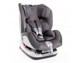 Autosedačka Seat UP - Pearl 0-25 kg