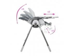 RENOLUX BEBE VISION jídelní židle 2020, Griffin