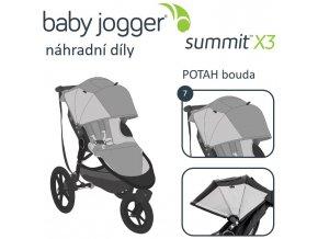 BabyJogger POTAH boudy SUMMIT X3 cobalt
