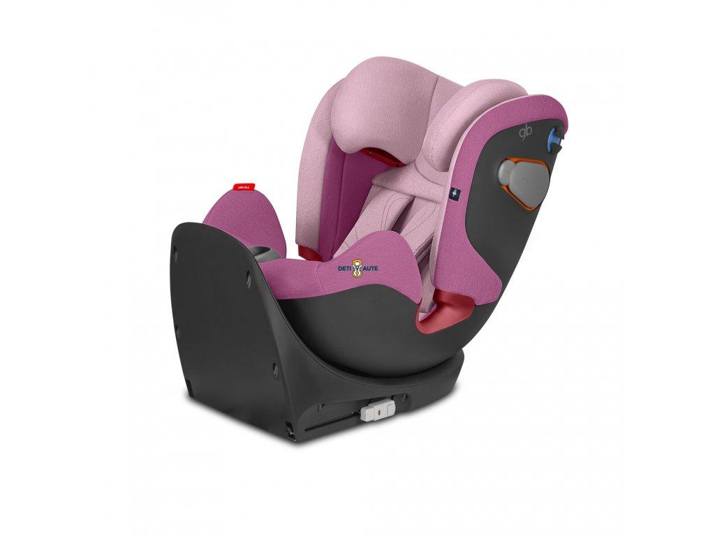 gb Uni-All Sweet Pink 2020