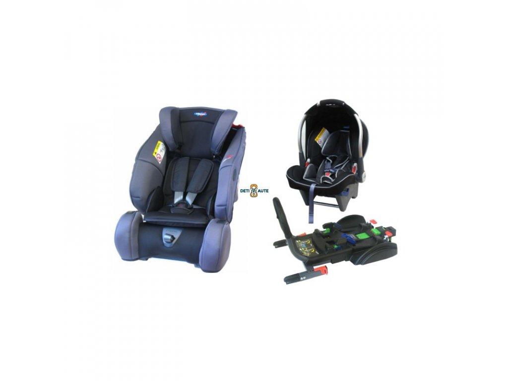 Klippan Triofix Maxi Sport sa základňou a dinofixom