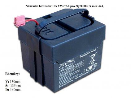 Box pro čtyřkolku Xmen 4x4, 0