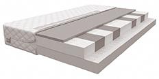 Detské matrace 180x80