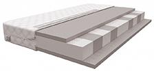 Detské matrace 190x80