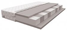 Detské matrace 140x80
