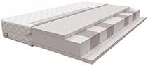 Detské matrace 190x90