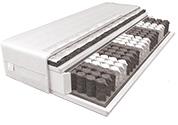 Detské matrace 200x90