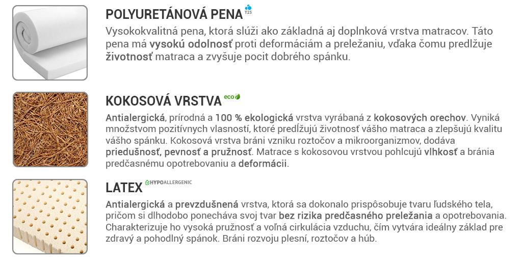 Pikolino_materialy