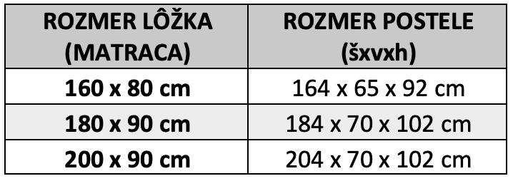 Rozmer-Mery2