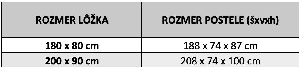 Rozmer-olga2
