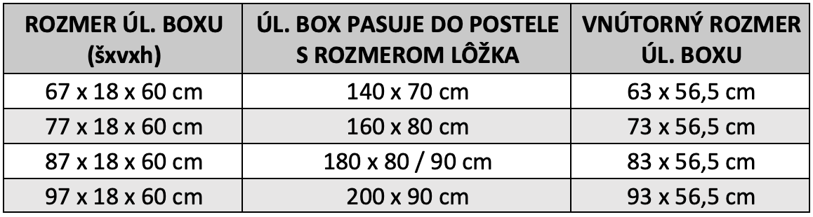 Rozmer-ul.box-Mix