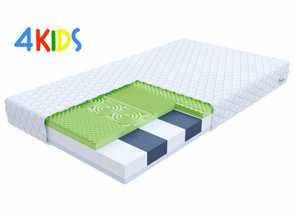 Detský matrac Adriana 160x80