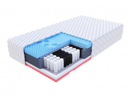 Romana taštičkový matrac 200x80