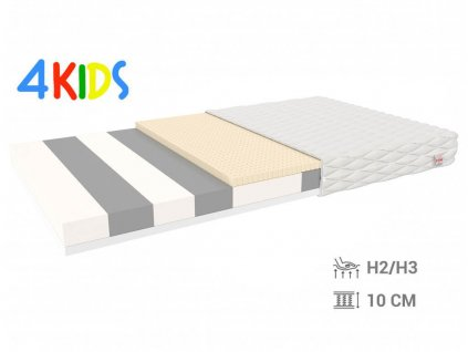 Priedušný latexový Detský matrac Corela 200x80