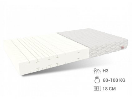 HR penový matrac Sansa 200x180