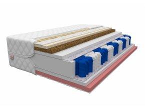Alex viacvrstvový matrac s taštičkami 200x180x27