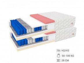 Matrace Daysi s ovčou vlnou a masážnou penou 200x90 (2 ks) - 1+1