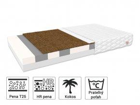 Penové matrace s kokosom Turner 200x160x12