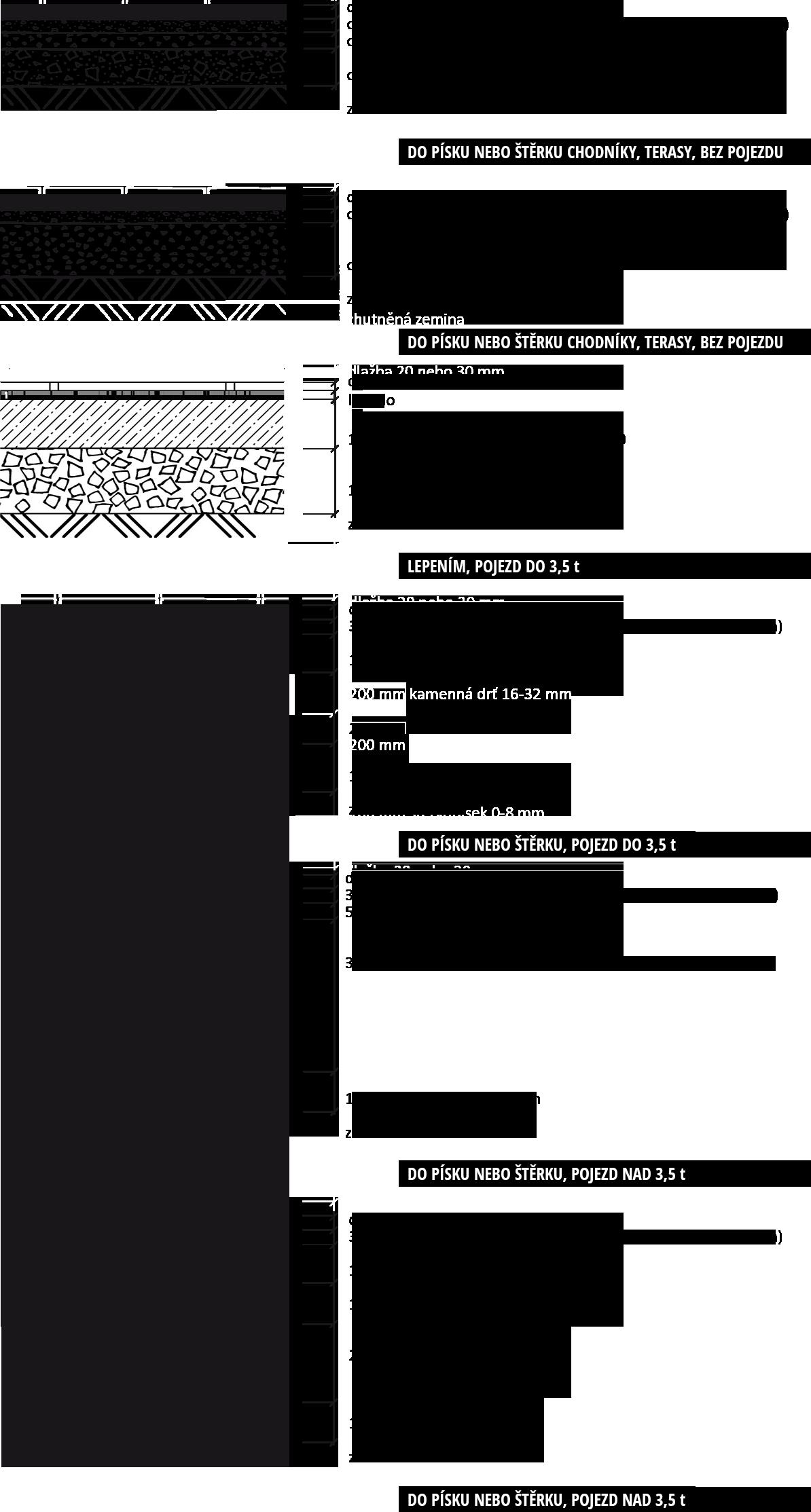 venkovni-dlazba-pokladka-stavebni-detaily