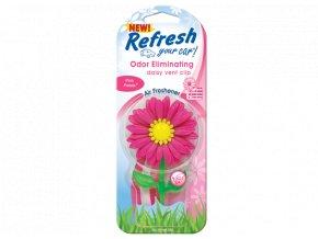 Handstands Refresh kvetina do ventilace Pink Petal