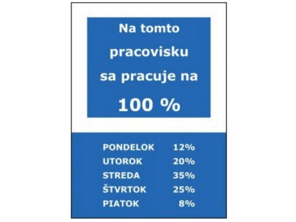 tabulka 100