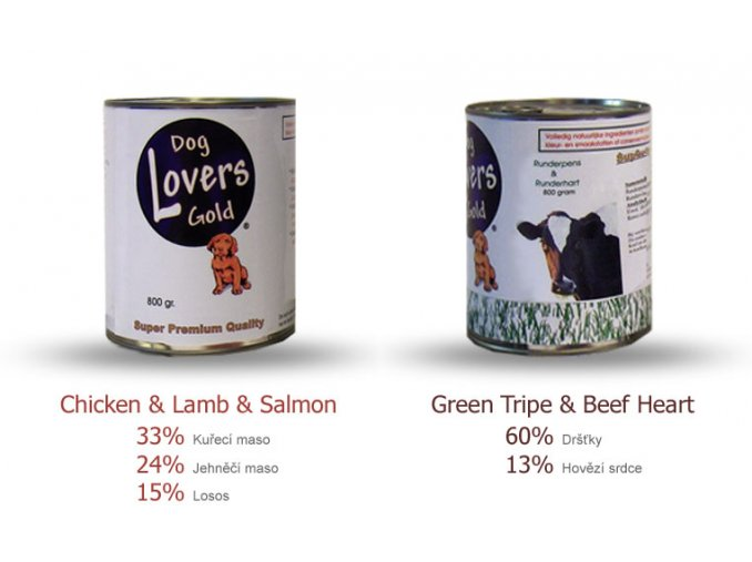 Chicken/Lamb/Salmon 800 g