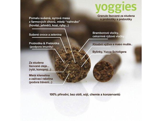 Kuřecí a hovězí maso, granule lisované za studena Yoggies (Váha 4 kg)