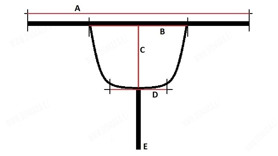 šablona na polohování s popruhem