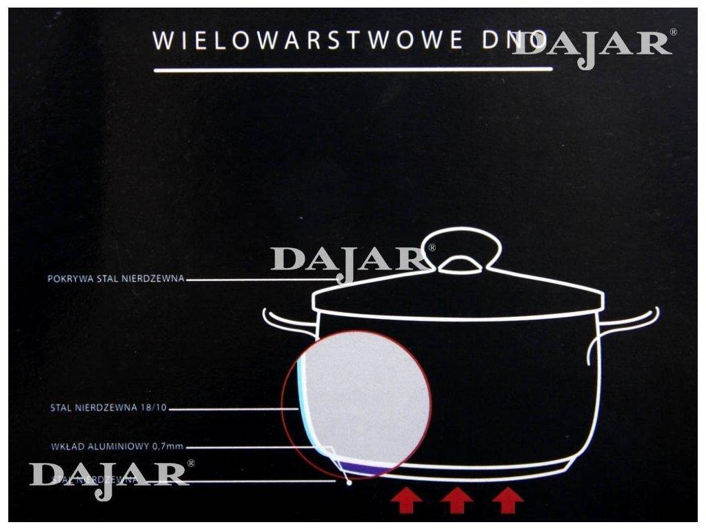 Nerezový hrnec s poklicí Omega 40 cm 25 l AMBITION