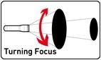tuning-focus