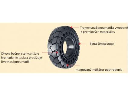 odpružené pneumatiky TS