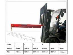 žeriavové rameno nosnosť 2000 kg