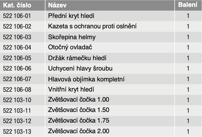 ASH_tabulka_prislusenstvi