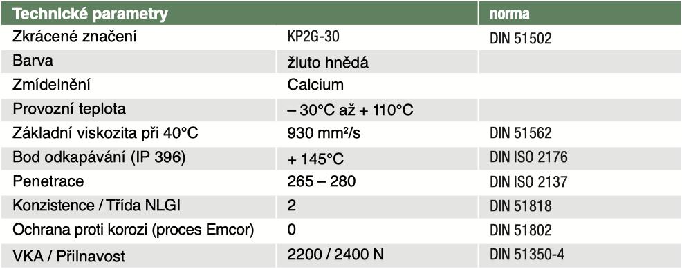 ESG-S_tabulka