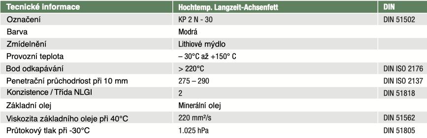 HLA_tabulka