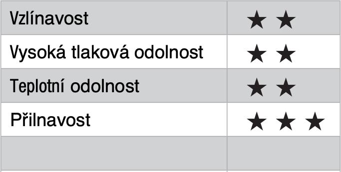 KET-S_tabulka