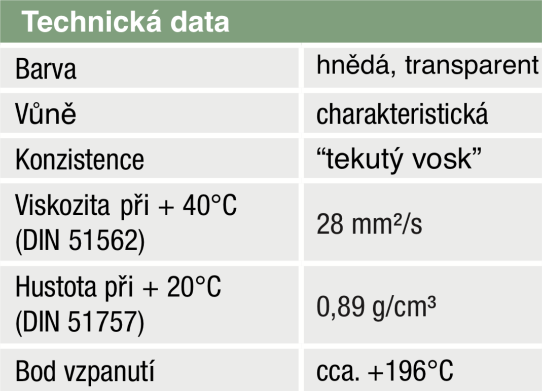 KS25_tabulka