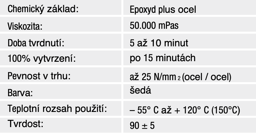 MFG_tabulka