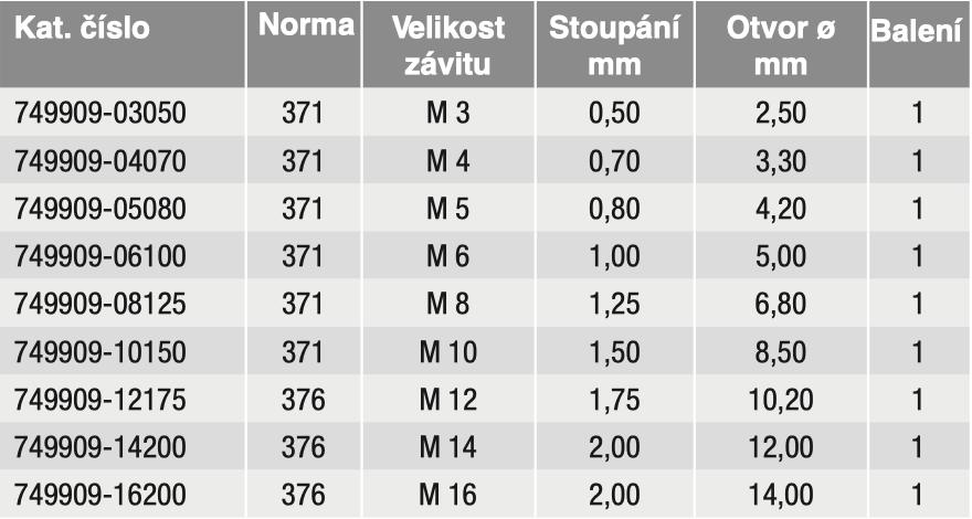MGBE_tabulka