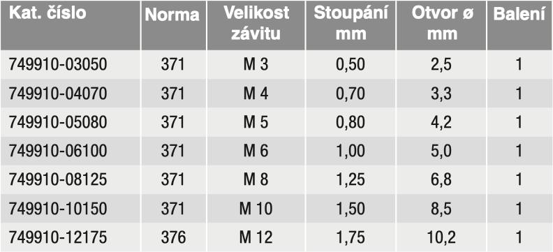 MGBS_tabulka