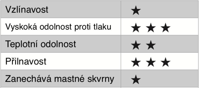 PXS_tabulka