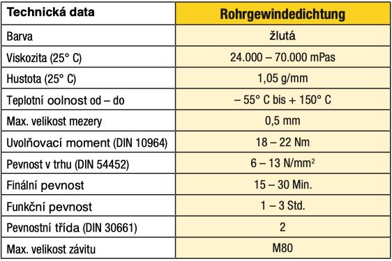 RGD_tabulka