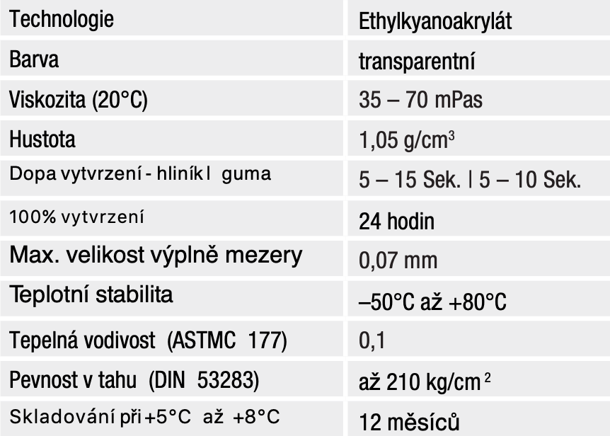 SCU_tabulka