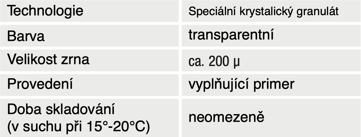 SKF_tabulka