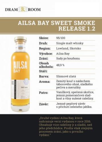 Ailsa Bay SS 1.2